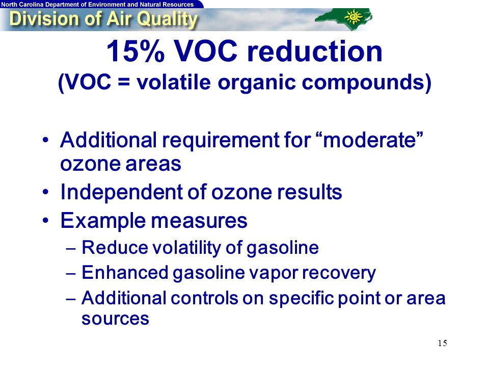 15 15% VOC reduction (VOC = volatile organic compounds) Additional requirement for moderate ozone areas Independent of ozone results Example measures –Reduce volatility of gasoline –Enhanced gasoline vapor recovery –Additional controls on specific point or area sources
