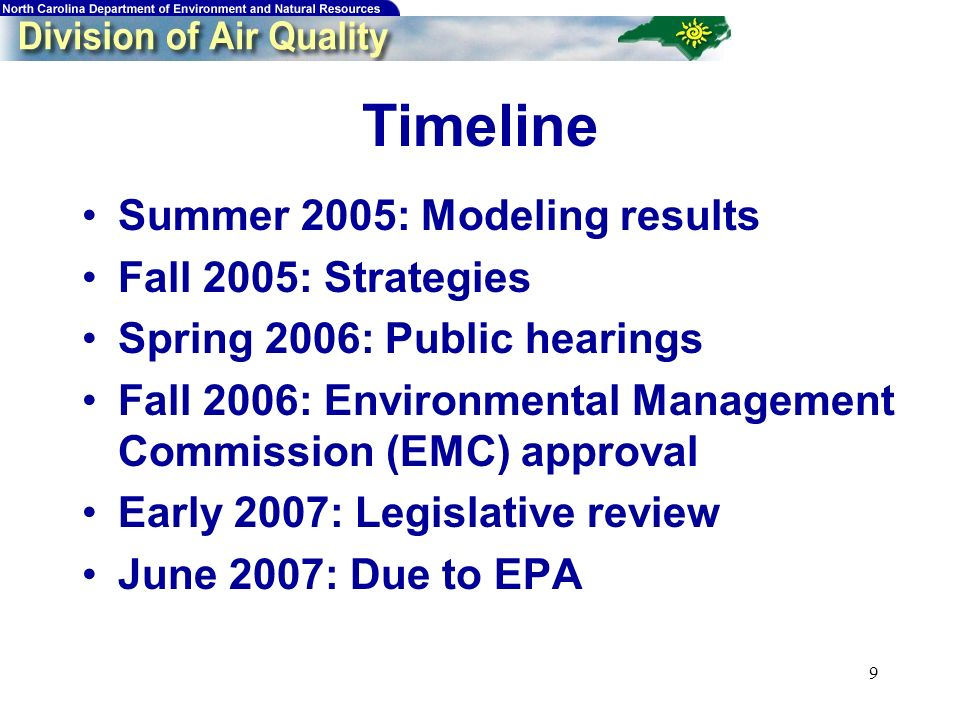 9 Timeline Summer 2005: Modeling results Fall 2005: Strategies Spring 2006: Public hearings Fall 2006: Environmental Management Commission (EMC) approval Early 2007: Legislative review June 2007: Due to EPA