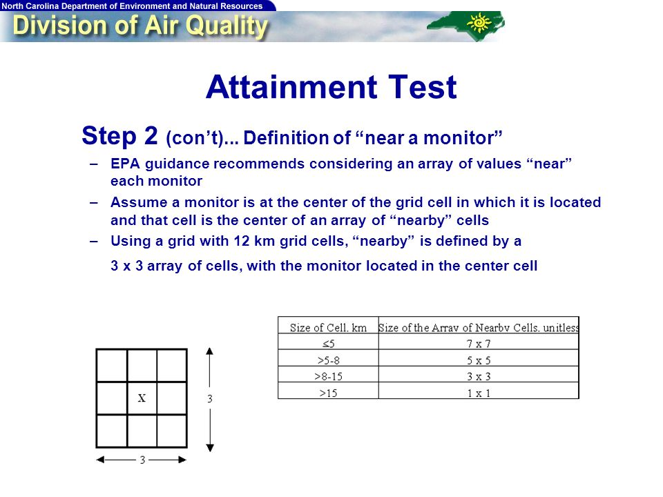 50 Attainment Test Step 2 (cont)...