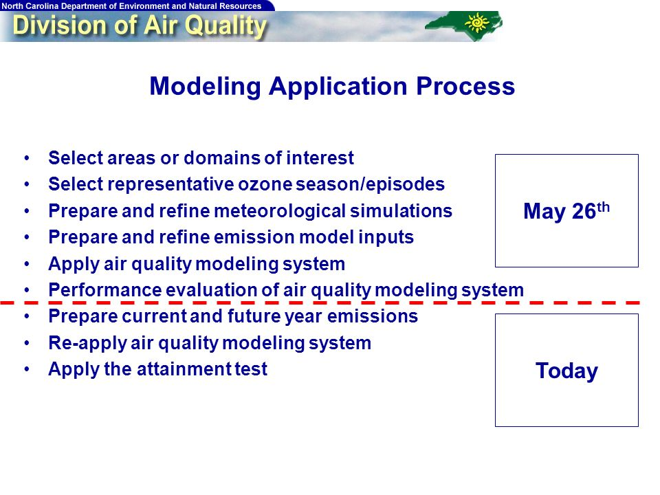 6 Modeling Application Process Select areas or domains of interest Select representative ozone season/episodes Prepare and refine meteorological simulations Prepare and refine emission model inputs Apply air quality modeling system Performance evaluation of air quality modeling system Prepare current and future year emissions Re-apply air quality modeling system Apply the attainment test May 26 th Today