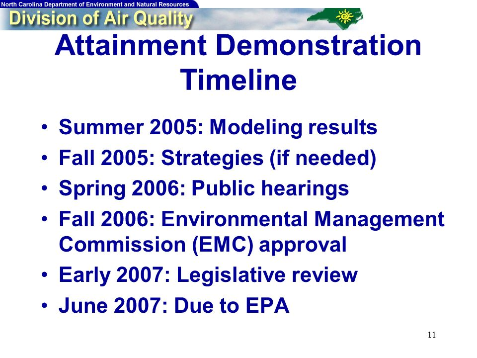 11 Attainment Demonstration Timeline Summer 2005: Modeling results Fall 2005: Strategies (if needed) Spring 2006: Public hearings Fall 2006: Environmental Management Commission (EMC) approval Early 2007: Legislative review June 2007: Due to EPA