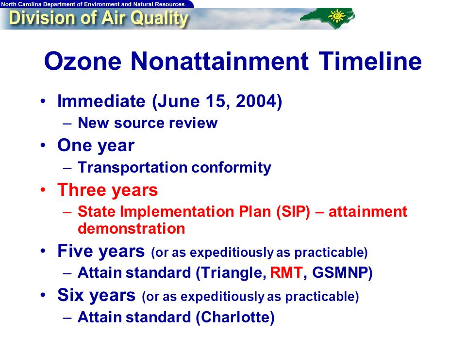 Ozone Nonattainment Timeline Definitions for Rocky Mount Area Effective date = Transportation conformity date = SIP submittal date = Attainment date = Data used to determine attainment = (Modeling) Attainment year = Redesignation base years = Maintenance years = June 15, 2004 June 15, 2005 June 15, 2007 June 15, 2009* 2006-2008 2008* 2005 or 2006 TBD * Or as early as possible