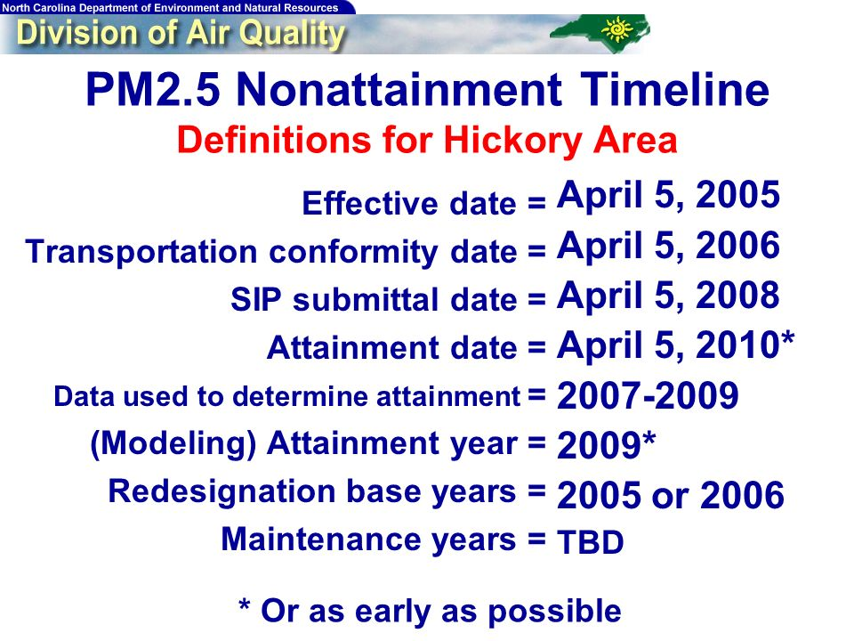 PM2.5 Nonattainment Timeline Definitions for Hickory Area Effective date = Transportation conformity date = SIP submittal date = Attainment date = Dat