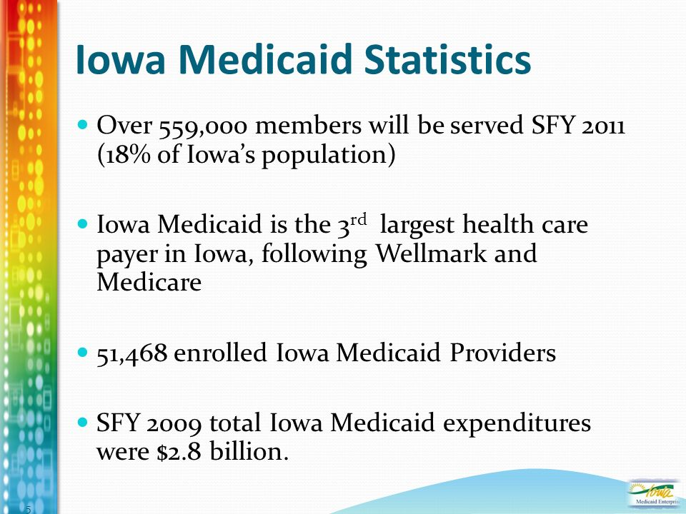 Iowa Medicaid Statistics Over 559,000 members will be served SFY 2011 (18% of Iowas population) Iowa Medicaid is the 3 rd largest health care payer in Iowa, following Wellmark and Medicare 51,468 enrolled Iowa Medicaid Providers SFY 2009 total Iowa Medicaid expenditures were $2.8 billion.