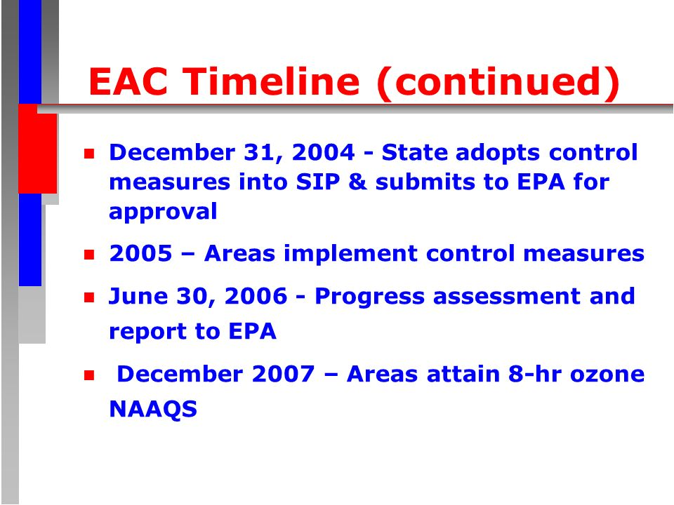 EAC Timeline (continued) n December 31, State adopts control measures into SIP & submits to EPA for approval n 2005 – Areas implement control measures n June 30, Progress assessment and report to EPA n December 2007 – Areas attain 8-hr ozone NAAQS