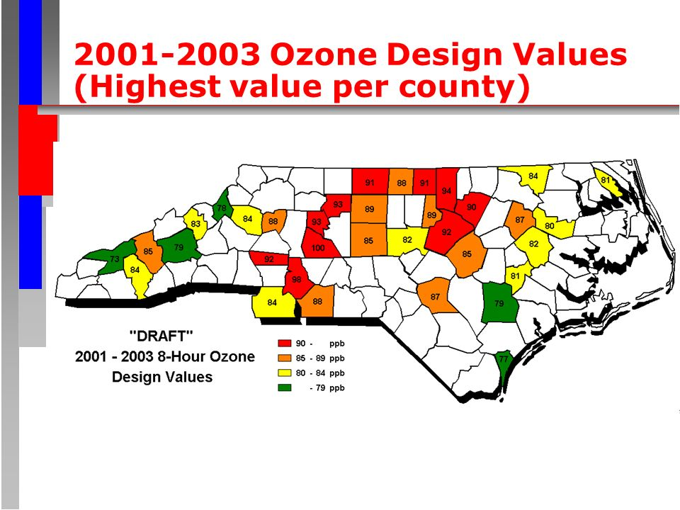 2001-2003 Ozone Design Values (Highest value per county)