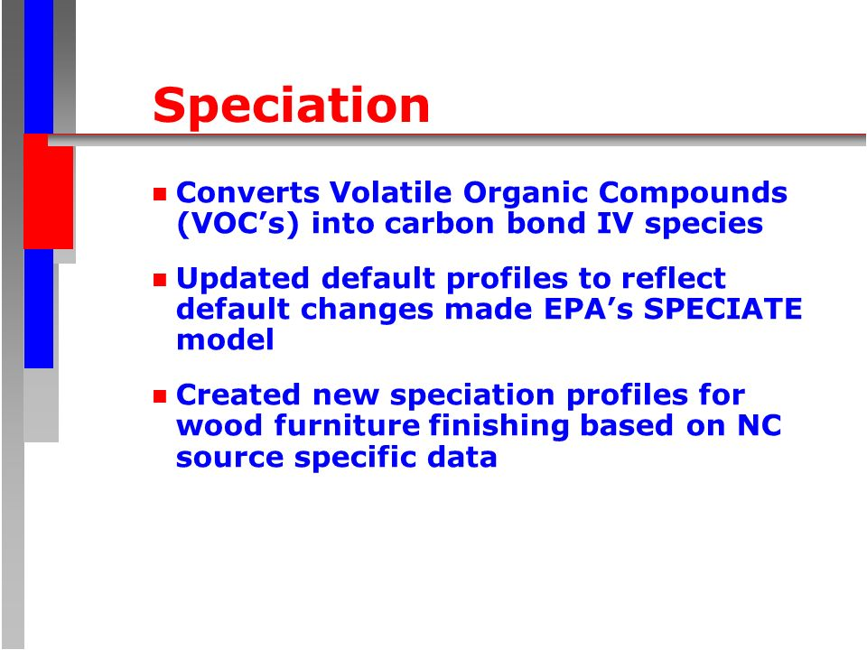 Speciation n Converts Volatile Organic Compounds (VOCs) into carbon bond IV species n Updated default profiles to reflect default changes made EPAs SPECIATE model n Created new speciation profiles for wood furniture finishing based on NC source specific data