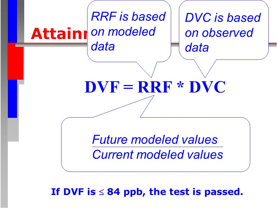Attainment Test DVF = RRF * DVC DVF = Future Design Value RRF = Relative Reduction Factor DVC = Current Design Value DVC is based on observed data RRF is based on modeled data Future modeled values Current modeled values If DVF is 84 ppb, the test is passed.