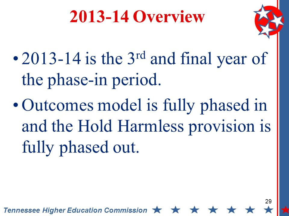 Tennessee Higher Education Commission 2013-14 Overview 2013-14 is the 3 rd and final year of the phase-in period. Outcomes model is fully phased in an