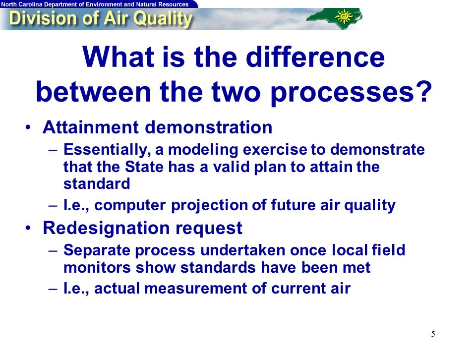 5 What is the difference between the two processes? Attainment demonstration –Essentially, a modeling exercise to demonstrate that the State has a val