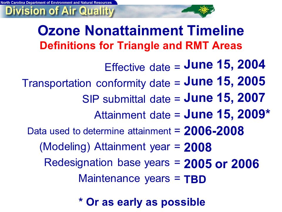6 Ozone Nonattainment Timeline Definitions for Triangle and RMT Areas Effective date = Transportation conformity date = SIP submittal date = Attainment date = Data used to determine attainment = (Modeling) Attainment year = Redesignation base years = Maintenance years = June 15, 2004 June 15, 2005 June 15, 2007 June 15, 2009* 2006-2008 2008 2005 or 2006 TBD * Or as early as possible