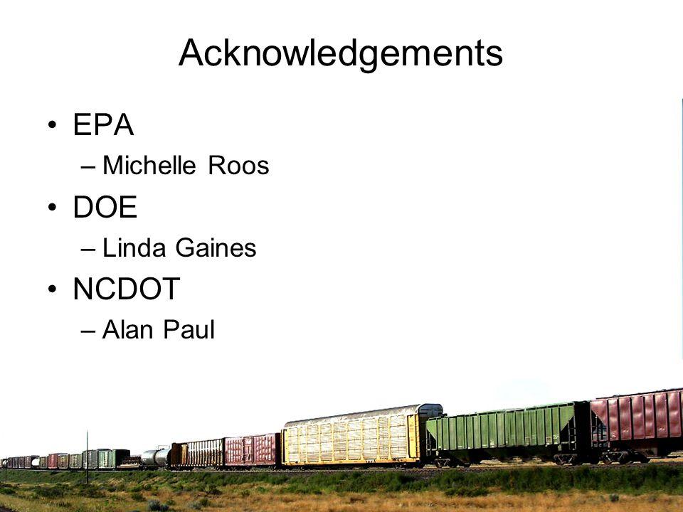 Acknowledgements EPA –Michelle Roos DOE –Linda Gaines NCDOT –Alan Paul