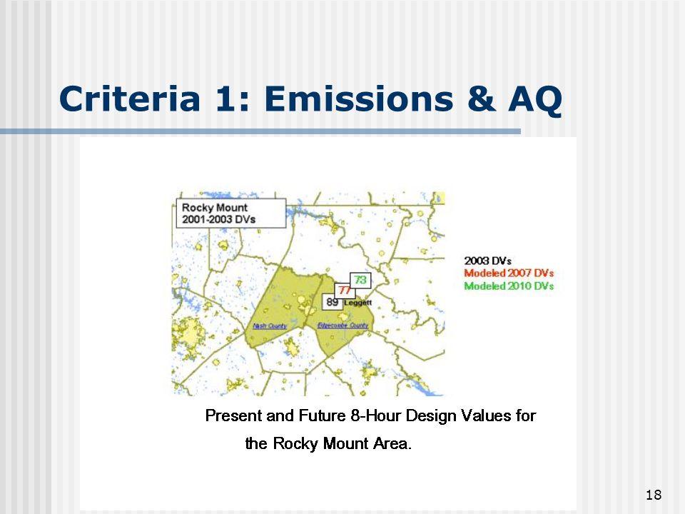 18 Criteria 1: Emissions & AQ