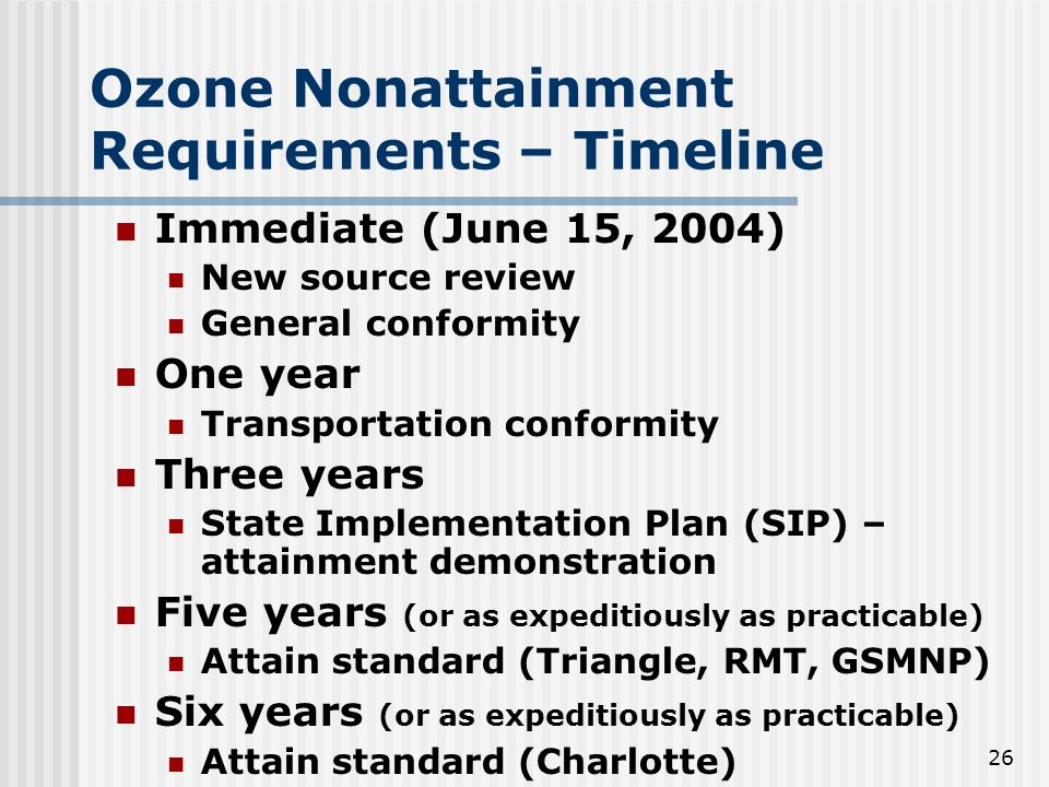 26 Ozone Nonattainment Requirements – Timeline Immediate (June 15, 2004) New source review General conformity One year Transportation conformity Three years State Implementation Plan (SIP) – attainment demonstration Five years (or as expeditiously as practicable) Attain standard (Triangle, RMT, GSMNP) Six years (or as expeditiously as practicable) Attain standard (Charlotte)