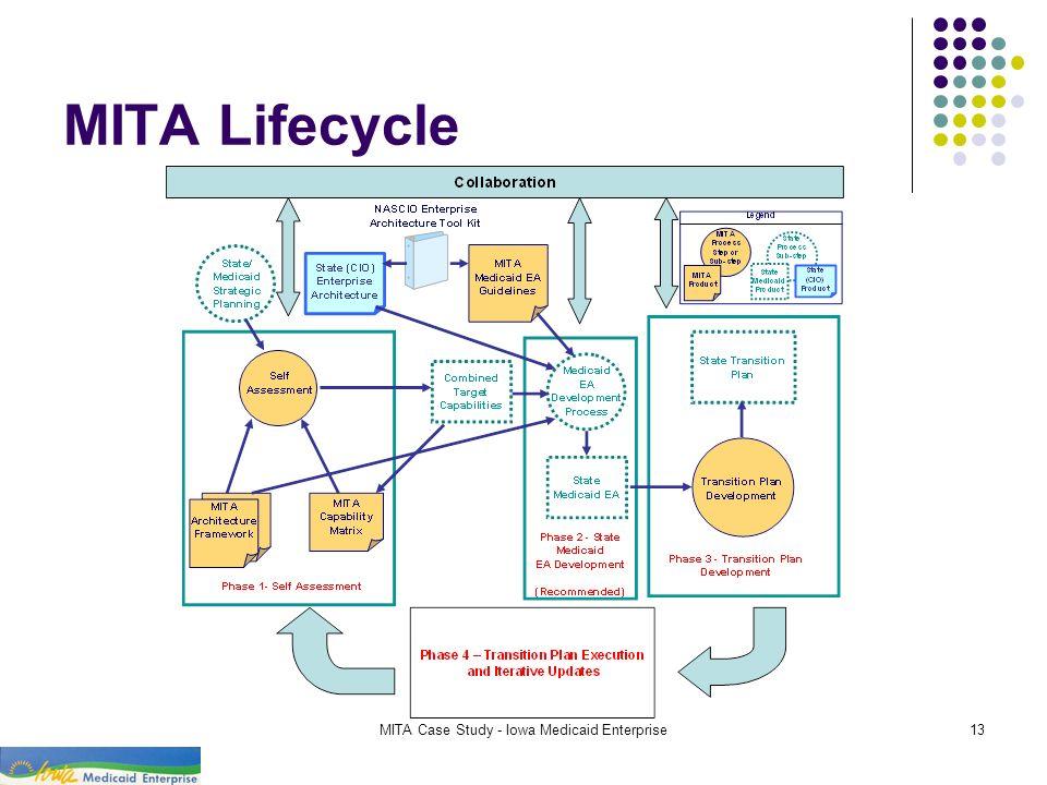 MITA Case Study - Iowa Medicaid Enterprise13 MITA Lifecycle