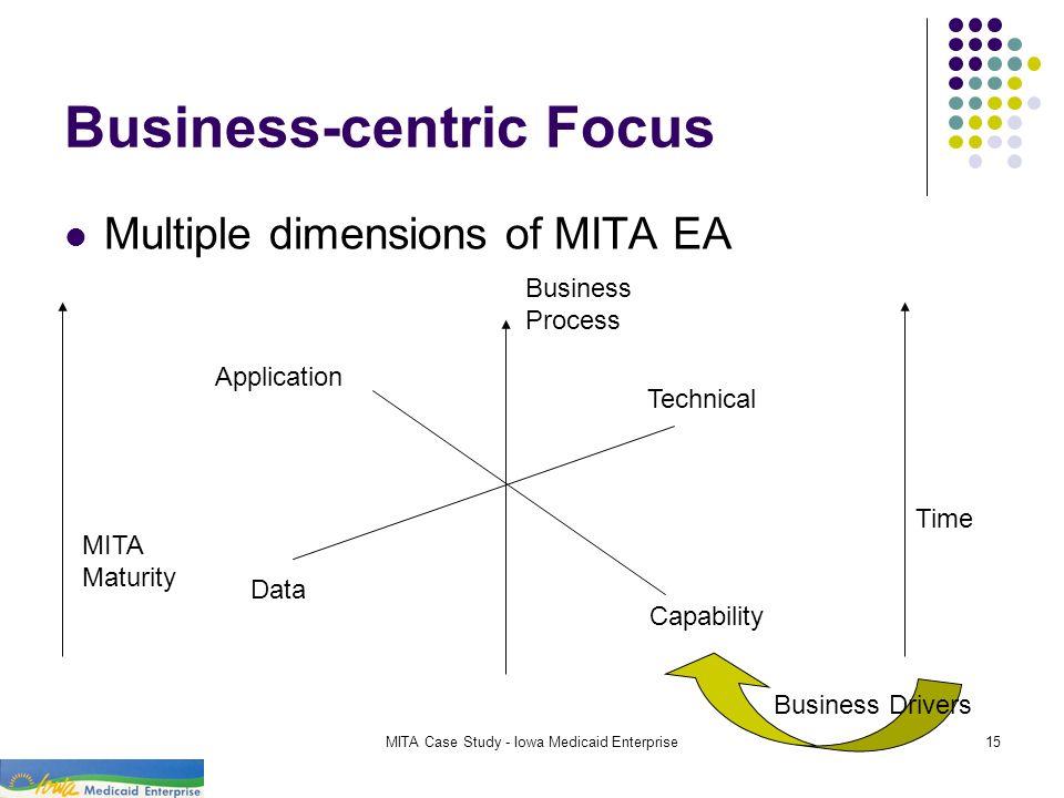MITA Case Study - Iowa Medicaid Enterprise15 Business-centric Focus Multiple dimensions of MITA EA Business Process Capability Data Application Techni
