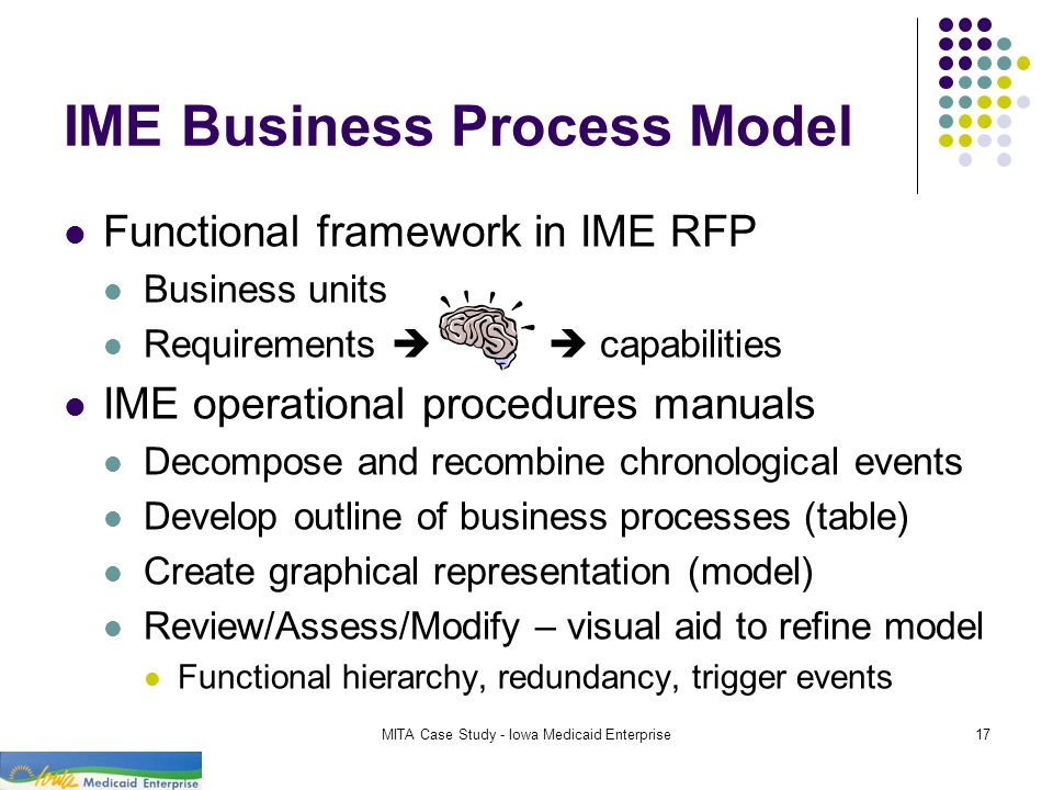 MITA Case Study - Iowa Medicaid Enterprise17 IME Business Process Model Functional framework in IME RFP Business units Requirements capabilities IME o