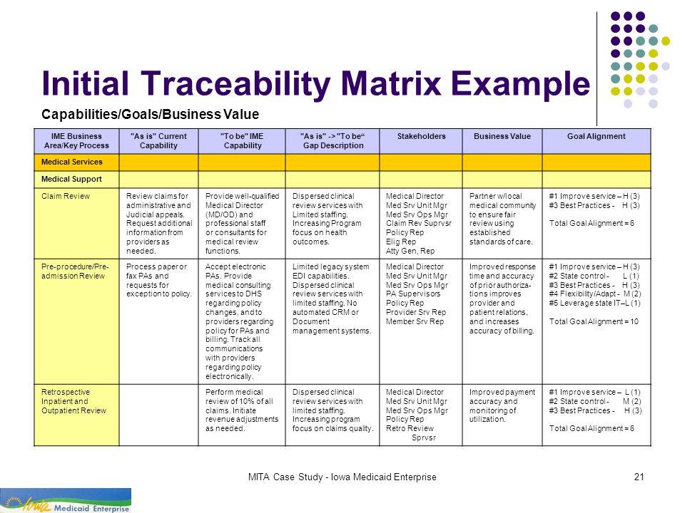 MITA Case Study - Iowa Medicaid Enterprise21 Initial Traceability Matrix Example IME Business Area/Key Process