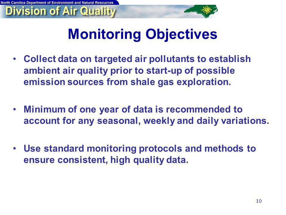 10 Monitoring Objectives Collect data on targeted air pollutants to establish ambient air quality prior to start-up of possible emission sources from