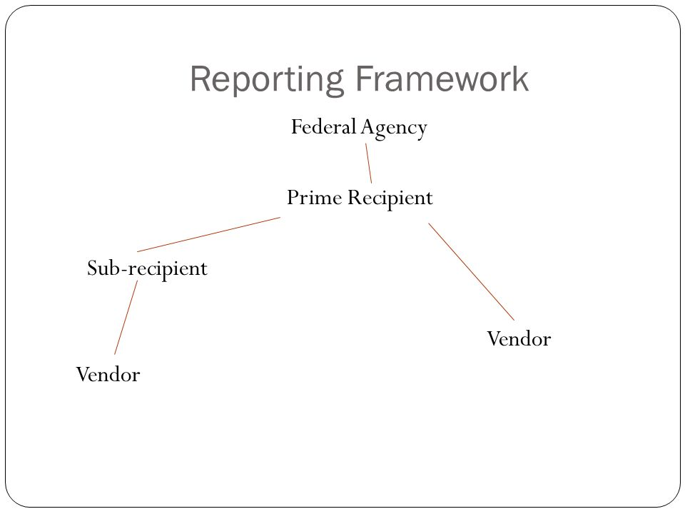 Reporting Framework Federal Agency Prime Recipient Sub-recipient Vendor