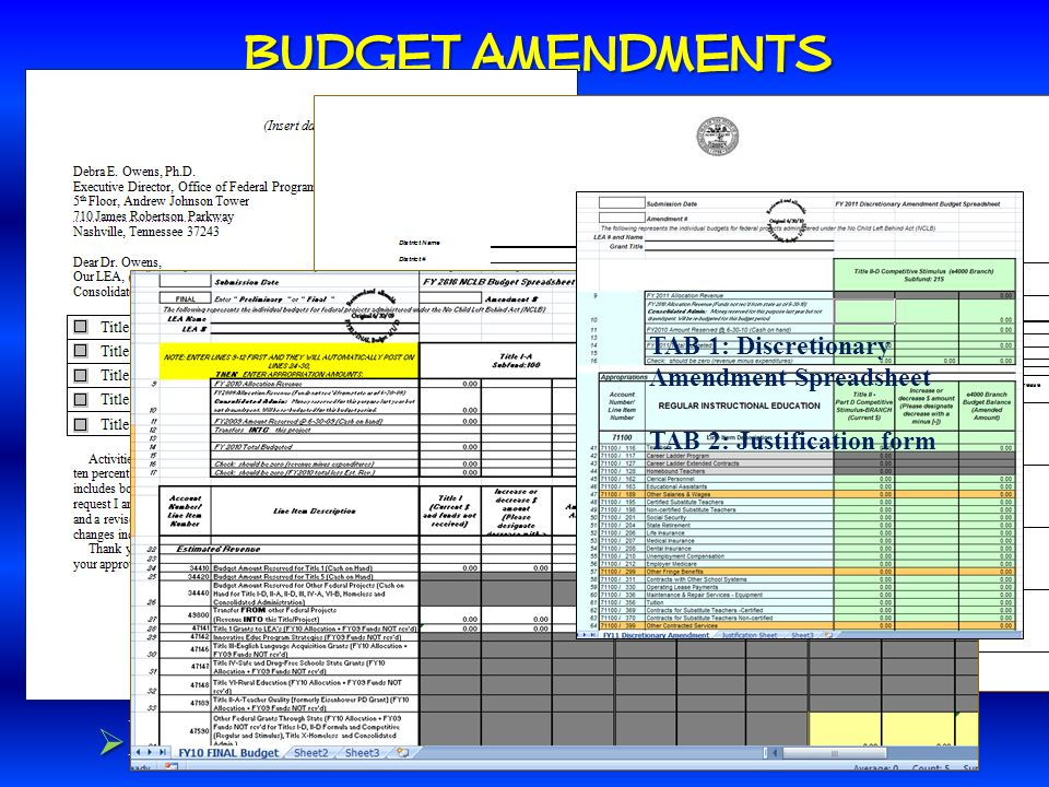 Budget Amendments Fiscal changes MAY be needed with Addenda MAY be needed with Addenda Changes greater than 10% to any sub- category (individually or cumulatively) Changes greater than 10% to any sub- category (individually or cumulatively) Requirements if one is needed: Requirements if one is needed: Cover letter with affected projects checked Cover letter with affected projects checked Justification form for each affected title Justification form for each affected title Budget spreadsheet (File 013) Budget spreadsheet (File 013) TAB 1: Discretionary Amendment Spreadsheet TAB 2: Justification form