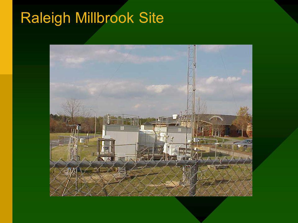 Raleigh Millbrook Site