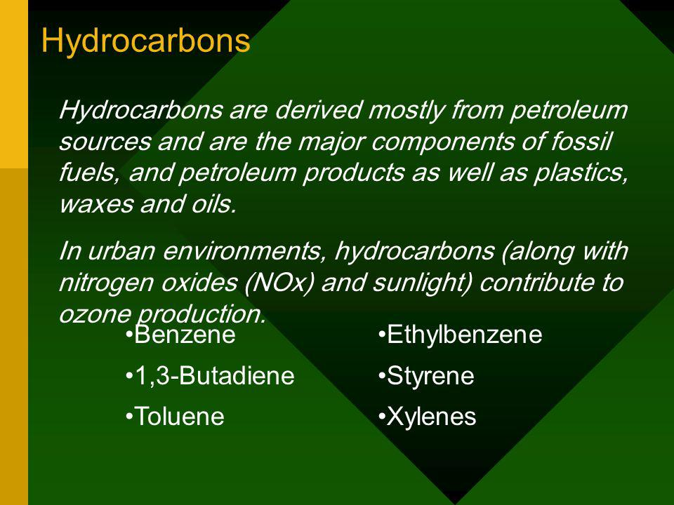 Hydrocarbons Hydrocarbons are derived mostly from petroleum sources and are the major components of fossil fuels, and petroleum products as well as plastics, waxes and oils.