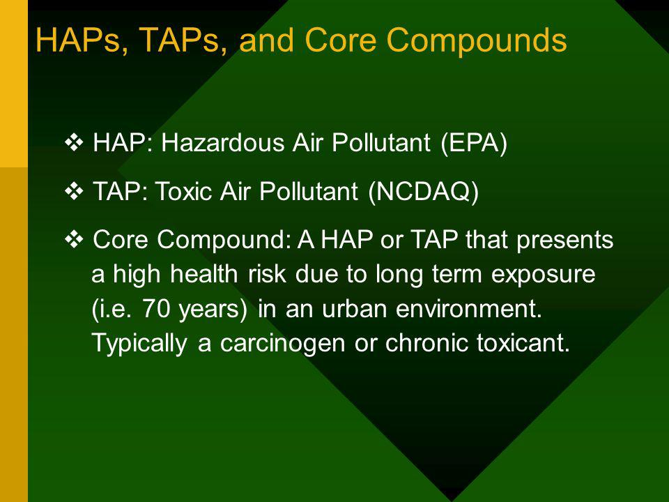 HAPs, TAPs, and Core Compounds HAP: Hazardous Air Pollutant (EPA) TAP: Toxic Air Pollutant (NCDAQ) Core Compound: A HAP or TAP that presents a high health risk due to long term exposure (i.e.