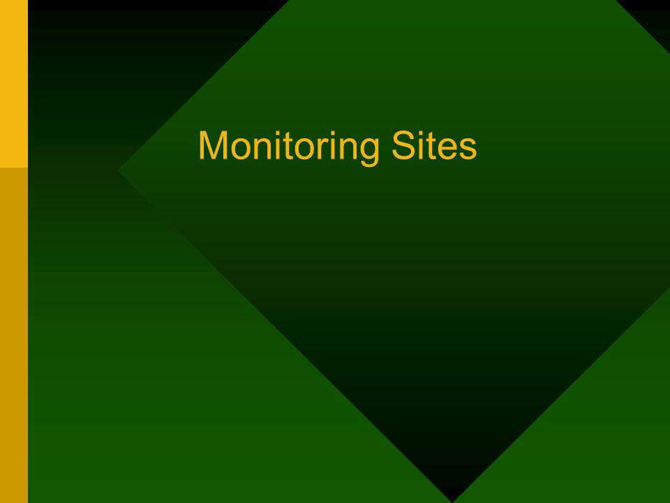 Monitoring Sites
