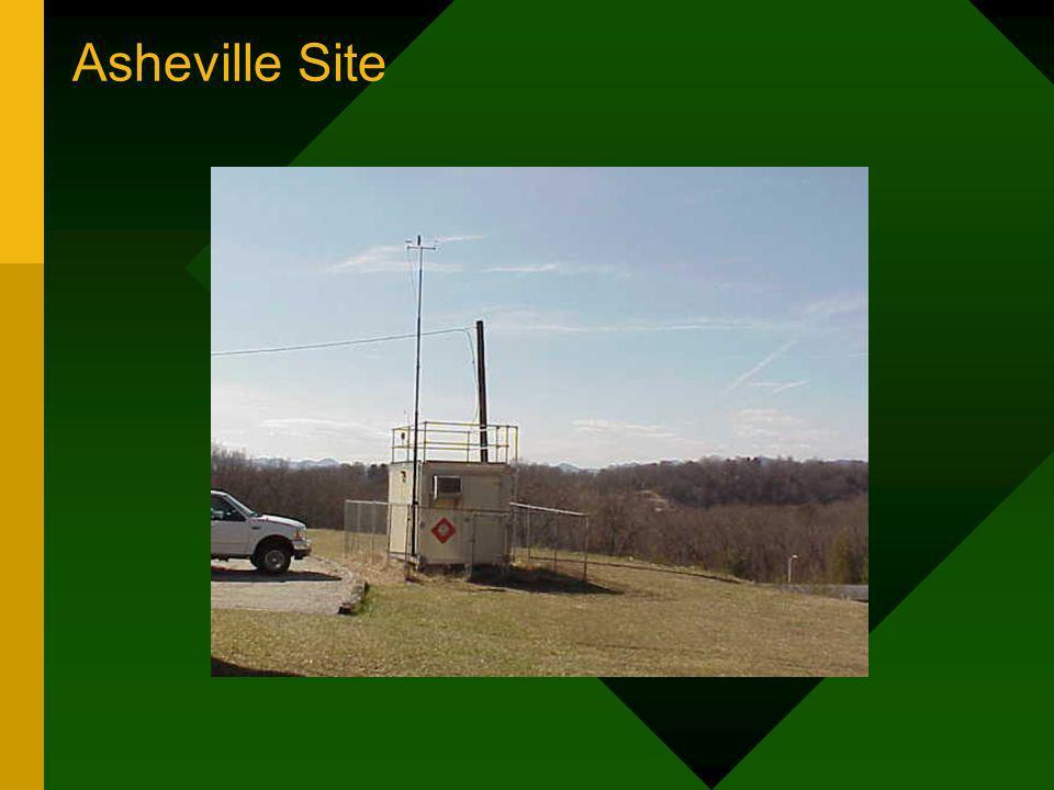 Asheville Site
