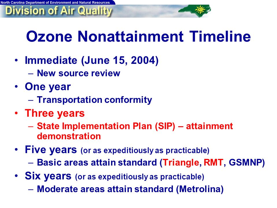 12 Ozone Nonattainment Timeline Immediate (June 15, 2004) –New source review One year –Transportation conformity Three years –State Implementation Plan (SIP) – attainment demonstration Five years (or as expeditiously as practicable) –Basic areas attain standard (Triangle, RMT, GSMNP) Six years (or as expeditiously as practicable) –Moderate areas attain standard (Metrolina)
