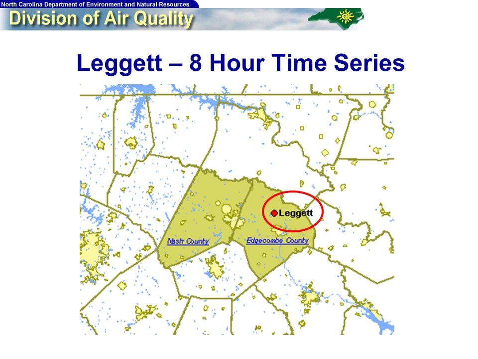 131 Leggett – 8 Hour Time Series