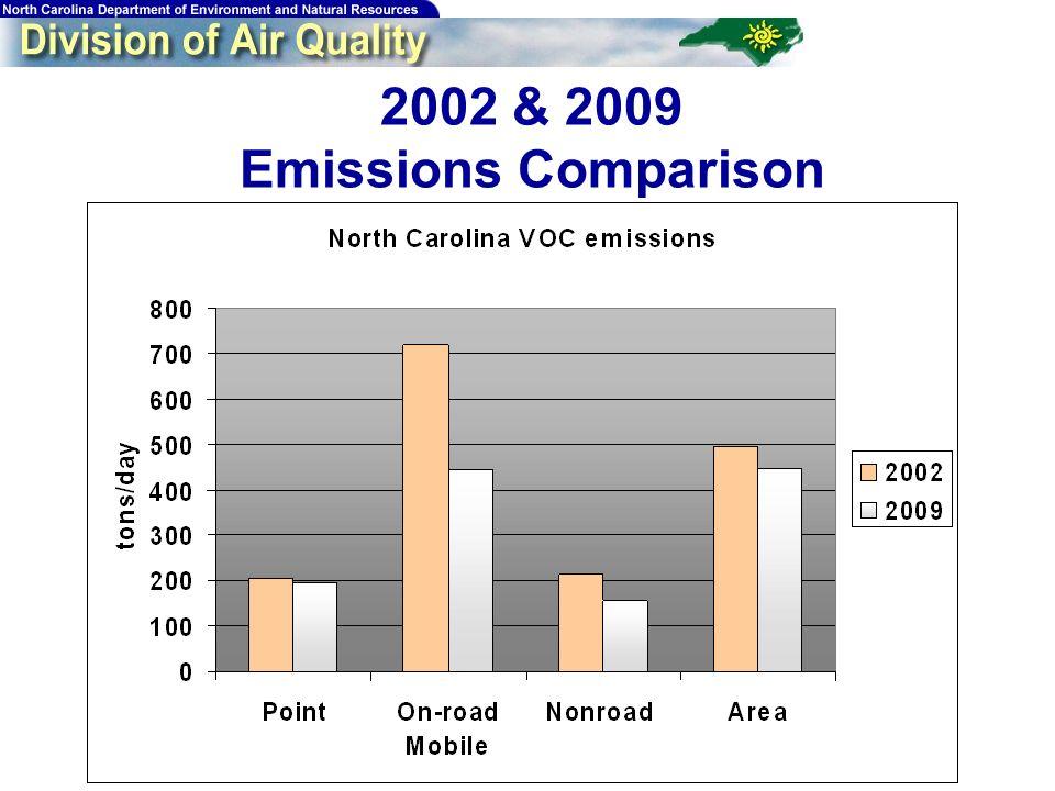 162 2002 & 2009 Emissions Comparison