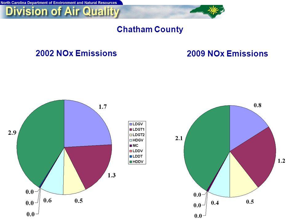 193 Chatham County 2009 NOx Emissions 2002 NOx Emissions