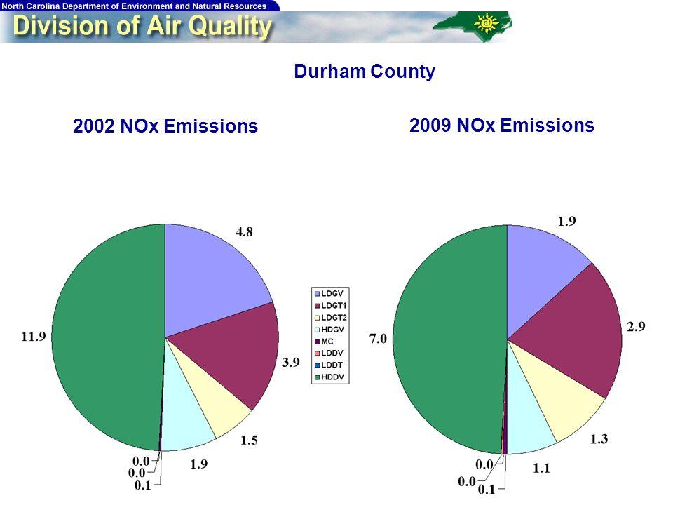 194 Durham County 2002 NOx Emissions 2009 NOx Emissions