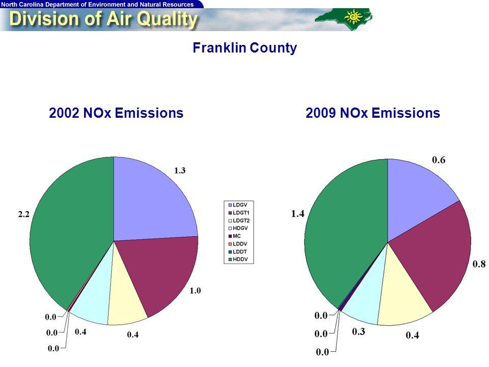 195 Franklin County 2009 NOx Emissions2002 NOx Emissions L;;llllll