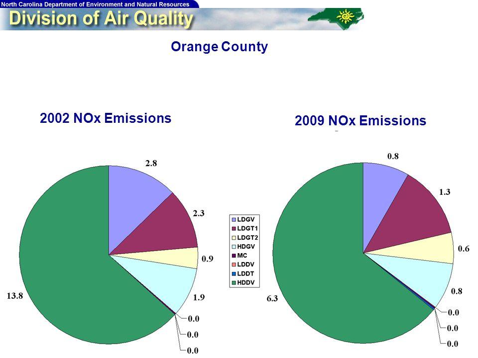 198 Orange County 2009 NOx Emissions 2002 NOx Emissions