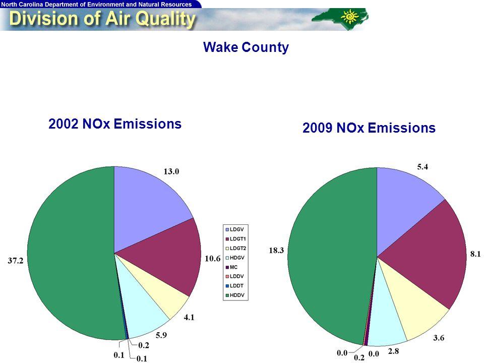 200 Wake County 2009 NOx Emissions 2002 NOx Emissions