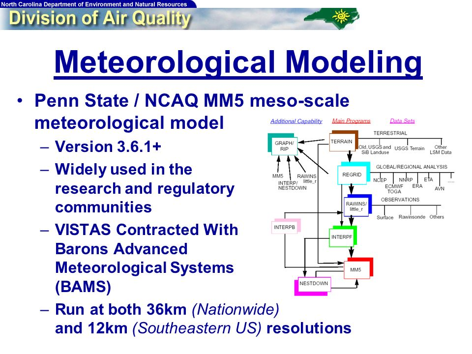 27 Meteorological Modeling Penn State / NCAQ MM5 meso-scale meteorological model –Version 3.6.1+ –Widely used in the research and regulatory communities –VISTAS Contracted With Barons Advanced Meteorological Systems (BAMS) –Run at both 36km (Nationwide) and 12km (Southeastern US) resolutions