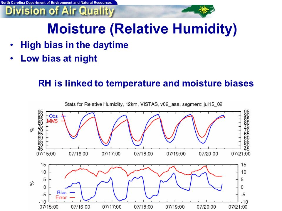 34 High bias in the daytime Low bias at night RH is linked to temperature and moisture biases Moisture (Relative Humidity)