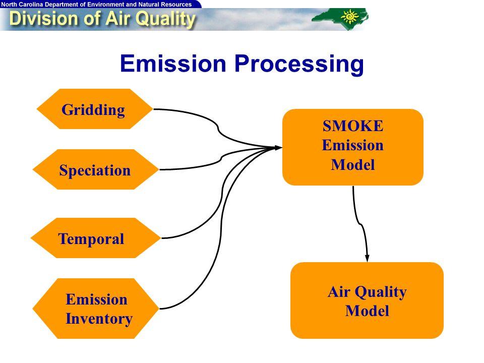 64 Emission Processing GriddingSpeciationTemporalEmission Inventory SMOKE Emission Model Air Quality Model