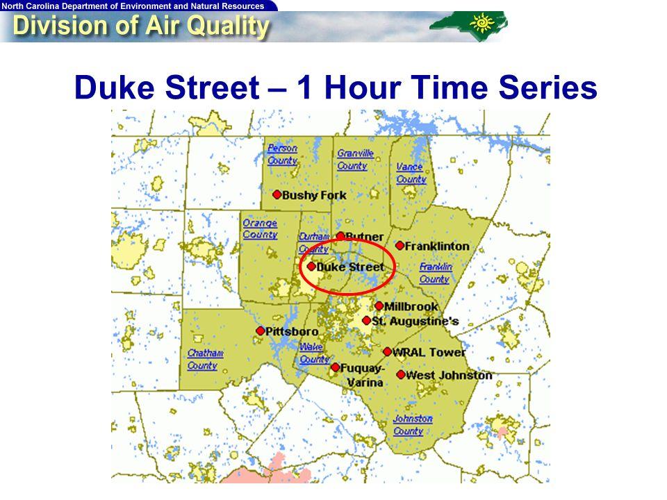 86 Duke Street – 1 Hour Time Series