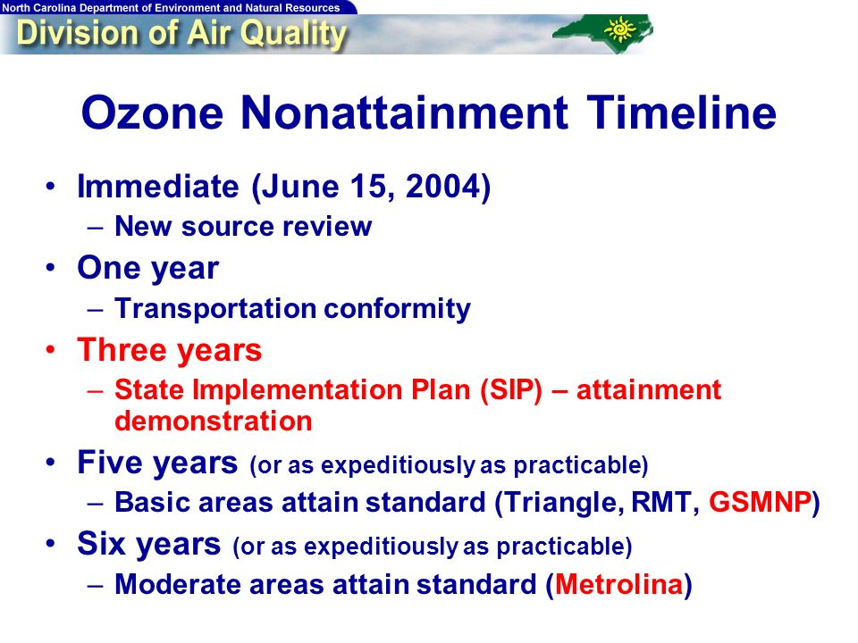 11 Ozone Nonattainment Timeline Immediate (June 15, 2004) –New source review One year –Transportation conformity Three years –State Implementation Plan (SIP) – attainment demonstration Five years (or as expeditiously as practicable) –Basic areas attain standard (Triangle, RMT, GSMNP) Six years (or as expeditiously as practicable) –Moderate areas attain standard (Metrolina)