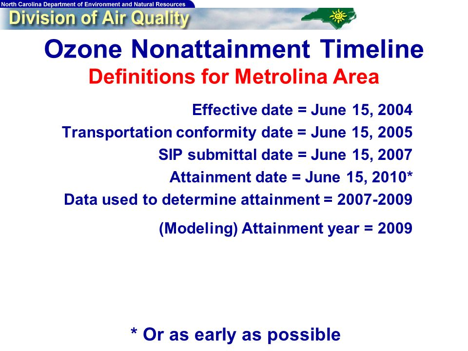 12 Ozone Nonattainment Timeline Definitions for Metrolina Area Effective date = June 15, 2004 Transportation conformity date = June 15, 2005 SIP submi
