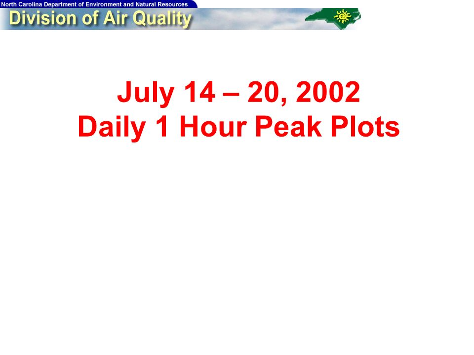 156 July 14 – 20, 2002 Daily 1 Hour Peak Plots