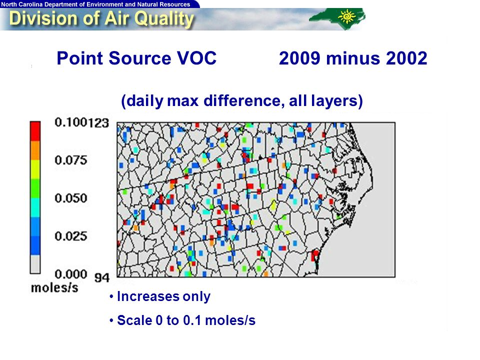 182 Point Source VOC 2009 minus 2002 (daily max difference, all layers) Increases only Scale 0 to 0.1 moles/s