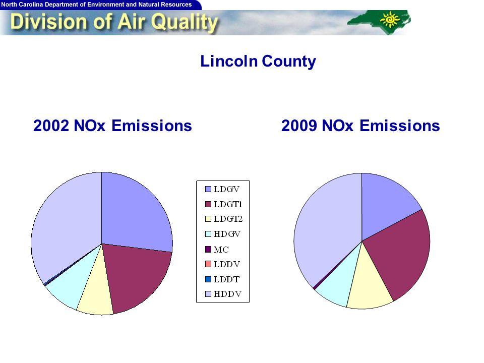 196 Lincoln County 2002 NOx Emissions2009 NOx Emissions