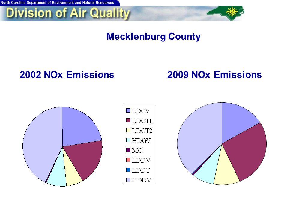 197 Mecklenburg County 2002 NOx Emissions2009 NOx Emissions