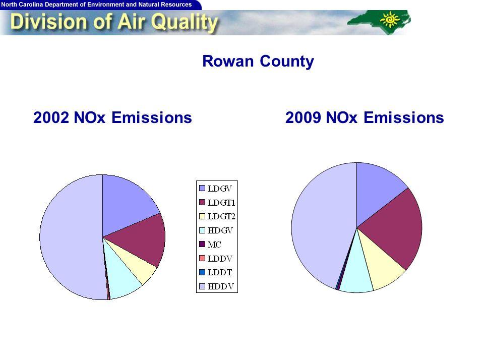 198 Rowan County 2002 NOx Emissions2009 NOx Emissions