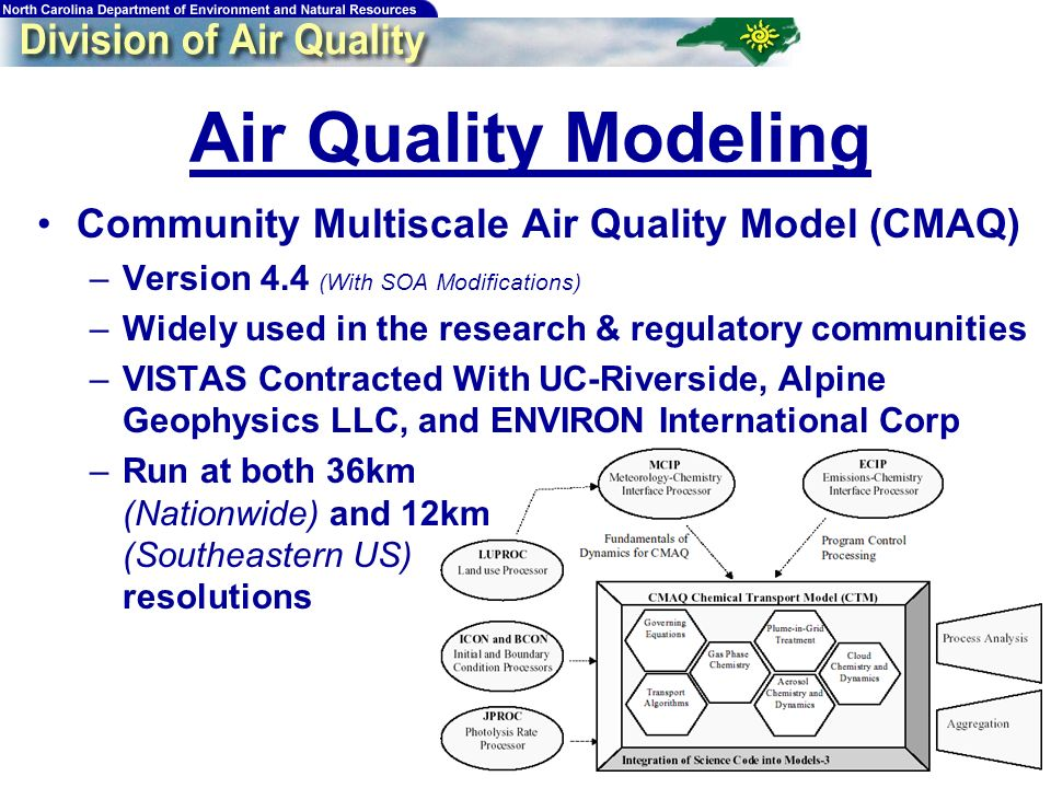 75 Air Quality Modeling Community Multiscale Air Quality Model (CMAQ) –Version 4.4 (With SOA Modifications) –Widely used in the research & regulatory